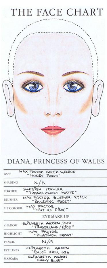 Diana Face Chart.jpg